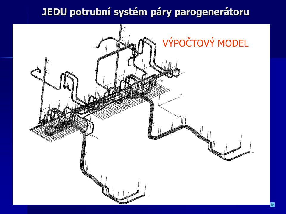 JEDU potrubní systém páry parogenerátoru JEDU potrubní systém páry parogenerátoru VÝPOČTOVÝ MODEL