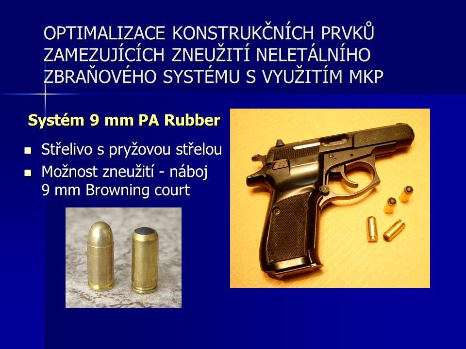 Systém 9 mm PA Rubber Střelivo s pryžovou střelou Střelivo s pryžovou střelou Možnost zneužití - náboj 9 mm Browning court Možnost zneužití - náboj 9