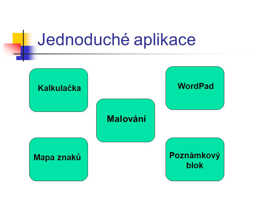 Jednoduché aplikace Kalkulačka Malování Poznámkový blok Mapa znaků WordPad