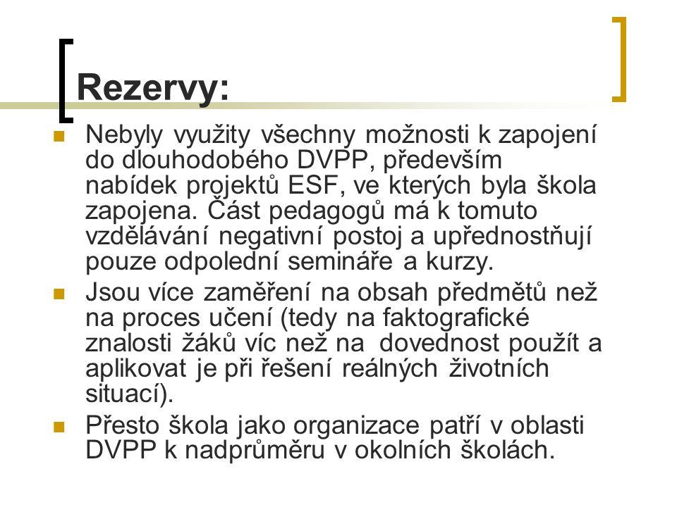 Rezervy: Nebyly využity všechny možnosti k zapojení do dlouhodobého DVPP, především nabídek projektů ESF, ve kterých byla škola zapojena. Část pedagog