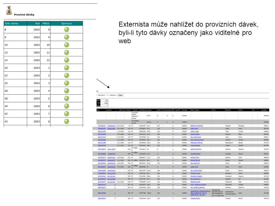 Externista může nahlížet do provizních dávek, byli-li tyto dávky označeny jako viditelné pro web