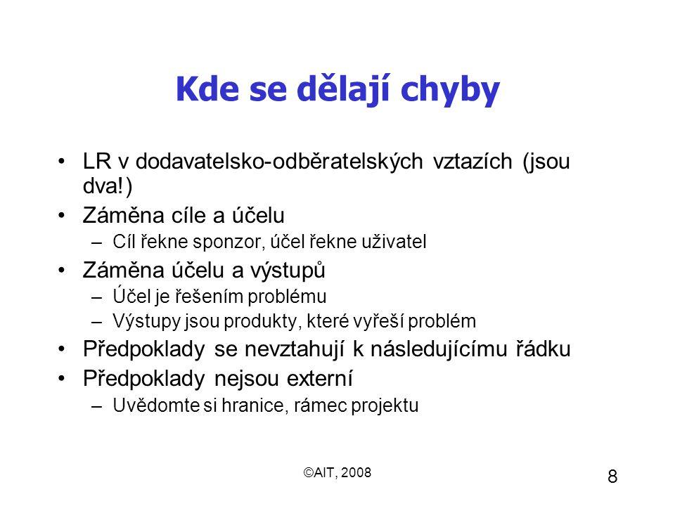 ©AIT, 2008 9 Posouzení předpokladů