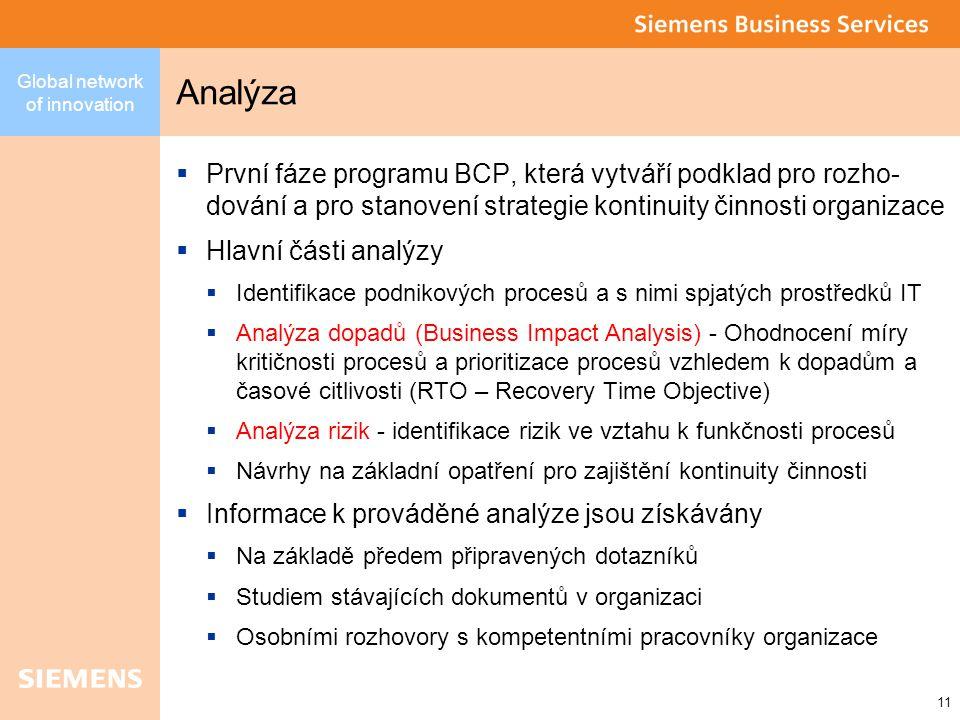 Global network of innovation 11 Analýza  První fáze programu BCP, která vytváří podklad pro rozho- dování a pro stanovení strategie kontinuity činnosti organizace  Hlavní části analýzy  Identifikace podnikových procesů a s nimi spjatých prostředků IT  Analýza dopadů (Business Impact Analysis) - Ohodnocení míry kritičnosti procesů a prioritizace procesů vzhledem k dopadům a časové citlivosti (RTO – Recovery Time Objective)  Analýza rizik - identifikace rizik ve vztahu k funkčnosti procesů  Návrhy na základní opatření pro zajištění kontinuity činnosti  Informace k prováděné analýze jsou získávány  Na základě předem připravených dotazníků  Studiem stávajících dokumentů v organizaci  Osobními rozhovory s kompetentními pracovníky organizace