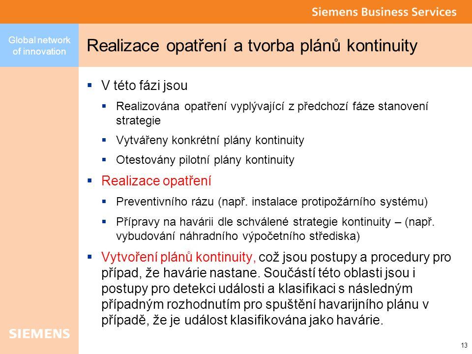Global network of innovation 13 Realizace opatření a tvorba plánů kontinuity  V této fázi jsou  Realizována opatření vyplývající z předchozí fáze stanovení strategie  Vytvářeny konkrétní plány kontinuity  Otestovány pilotní plány kontinuity  Realizace opatření  Preventivního rázu (např.