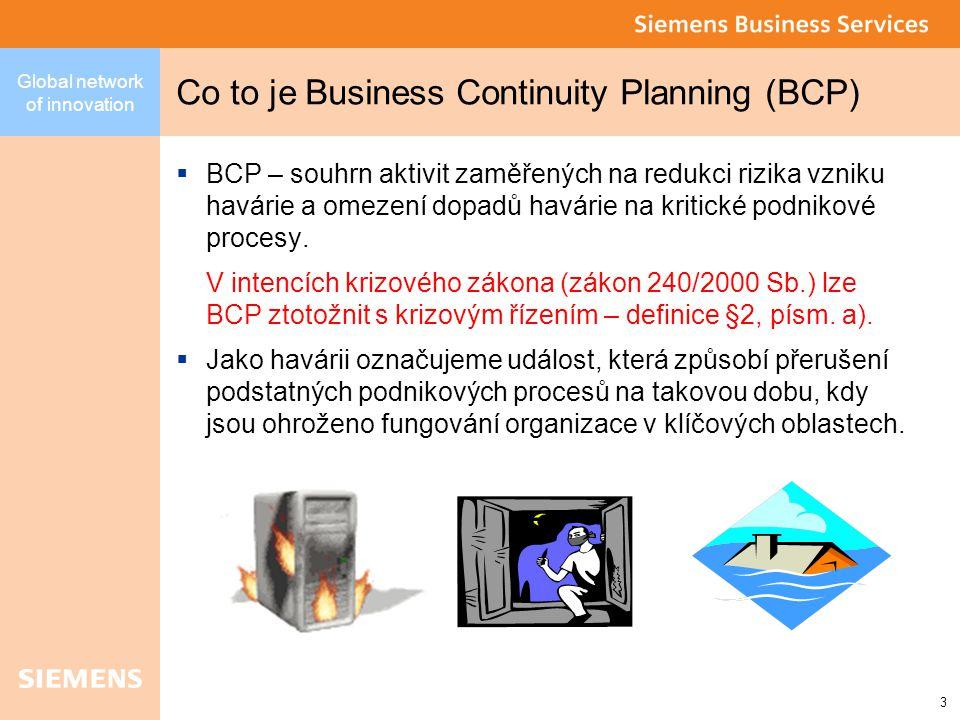 Global network of innovation 4 Co to je Business Continuity Planning (BCP)  Přitom pojem podnikové procesy lze použít  jak v užším smyslu - procesy v rámci organizace (např.