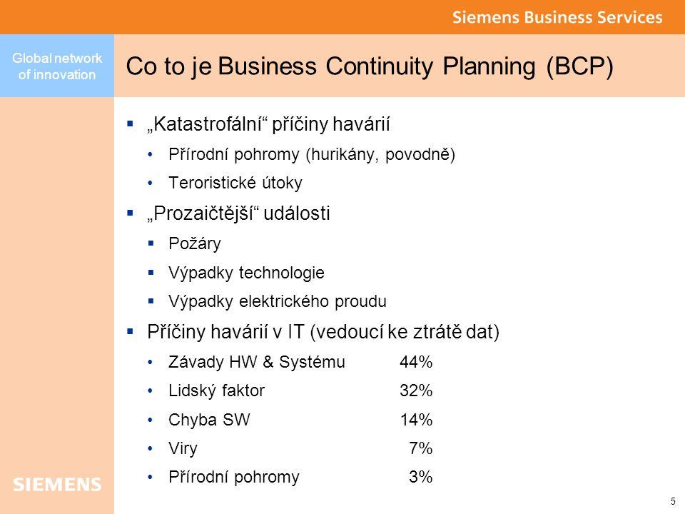 """Global network of innovation 5 Co to je Business Continuity Planning (BCP)  """"Katastrofální příčiny havárií Přírodní pohromy (hurikány, povodně) Teroristické útoky  """"Prozaičtější události  Požáry  Výpadky technologie  Výpadky elektrického proudu  Příčiny havárií v IT (vedoucí ke ztrátě dat) Závady HW& Systému44% Lidský faktor32% Chyba SW 14% Viry 7% Přírodní pohromy 3%"""