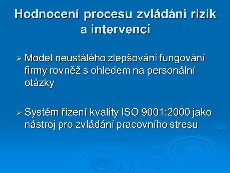 Hodnocení procesu zvládání rizik a intervencí  Model neustálého zlepšování fungování firmy rovněž s ohledem na personální otázky  Systém řízení kvality ISO 9001:2000 jako nástroj pro zvládání pracovního stresu