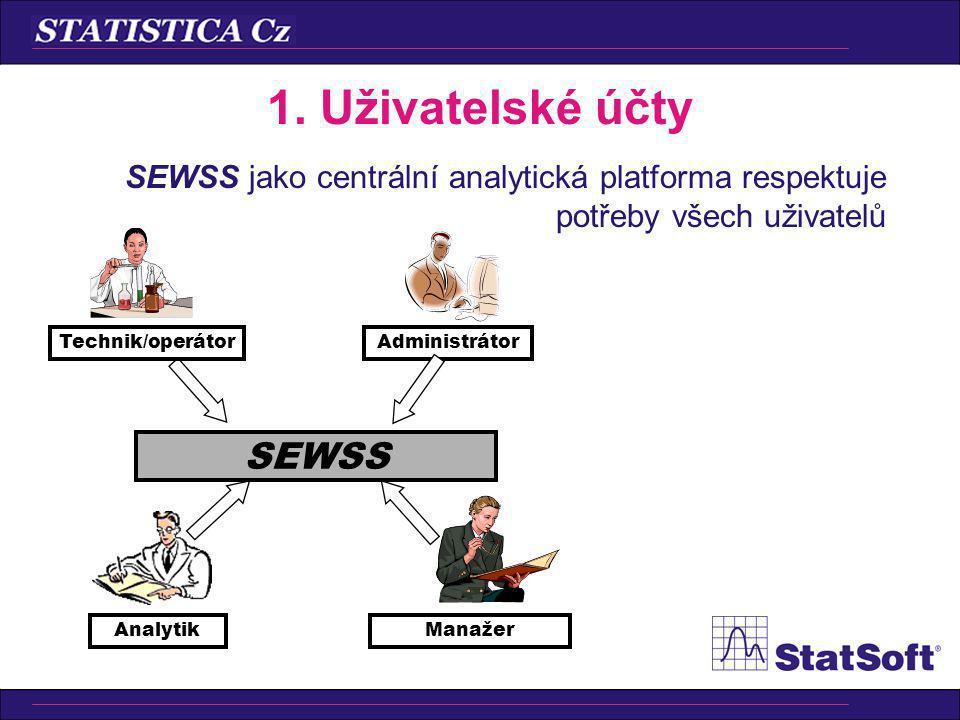 SEWSS jako centrální analytická platforma respektuje potřeby všech uživatelů 1.