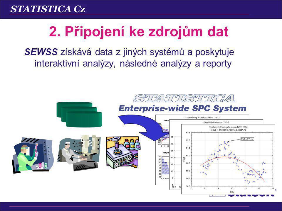 2. Připojení ke zdrojům dat SEWSS získává data z jiných systémů a poskytuje interaktivní analýzy, následné analýzy a reporty