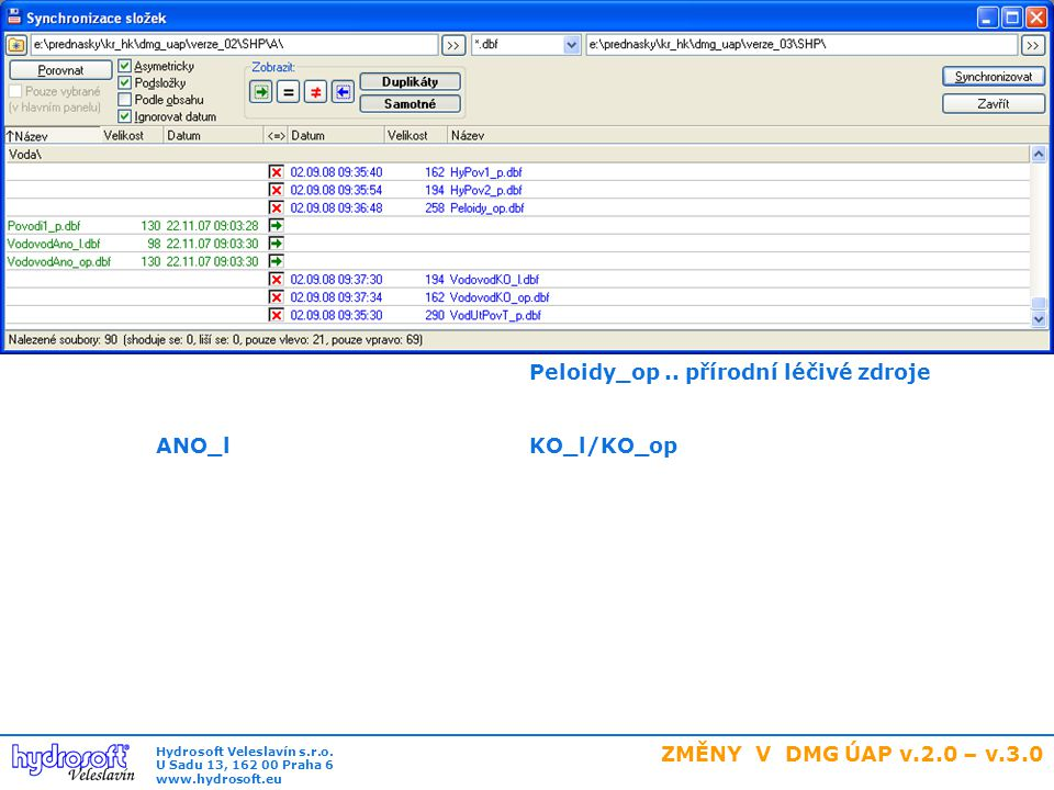 ANO_l Peloidy_op.. přírodní léčivé zdroje KO_l/KO_op JEVY B Hydrosoft Veleslavín s.r.o.