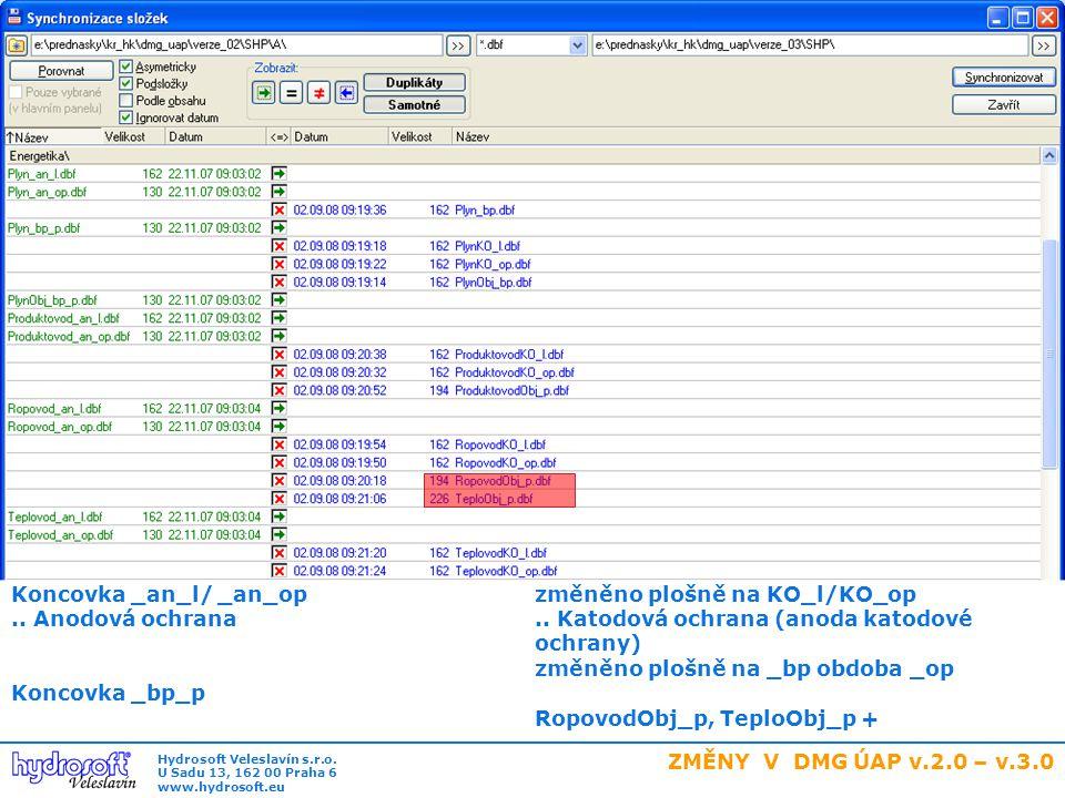 Koncovka _an_l/ _an_op.. Anodová ochrana Koncovka _bp_p změněno plošně na KO_l/KO_op..