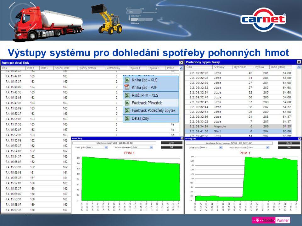Výstupy systému pro dohledání spotřeby pohonných hmot