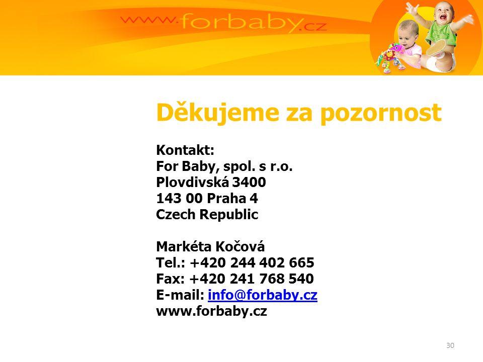 Děkujeme za pozornost Kontakt: For Baby, spol.s r.o.