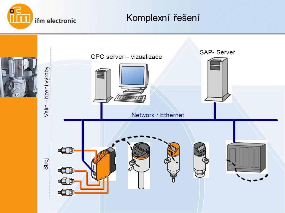 Komplexní řešení OPC server – vizualizace SAP- Server Stroj Velín – řízení výroby Network / Ethernet