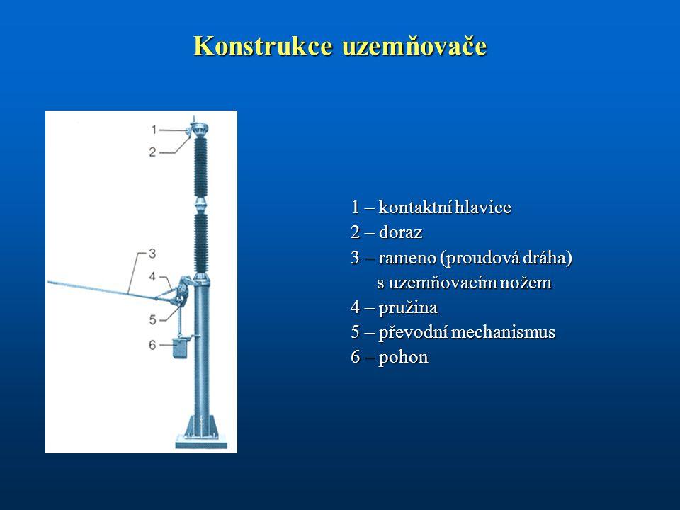 Konstrukce uzemňovače 1 – kontaktní hlavice 2 – doraz 3 – rameno (proudová dráha) s uzemňovacím nožem 4 – pružina 5 – převodní mechanismus 6 – pohon