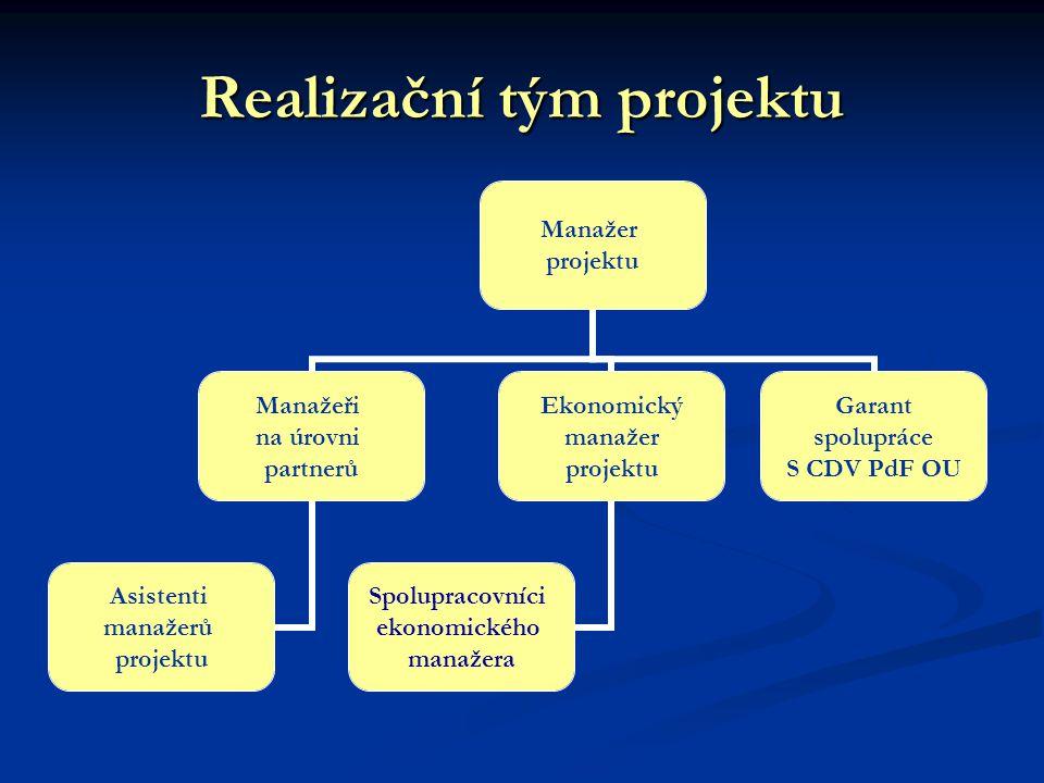 Realizační tým projektu Manažer projektu Manažeři na úrovni partnerů Asistenti manažerů projektu Ekonomický manažer projektu Spolupracovníci ekonomického manažera Garant spolupráce S CDV PdF OU