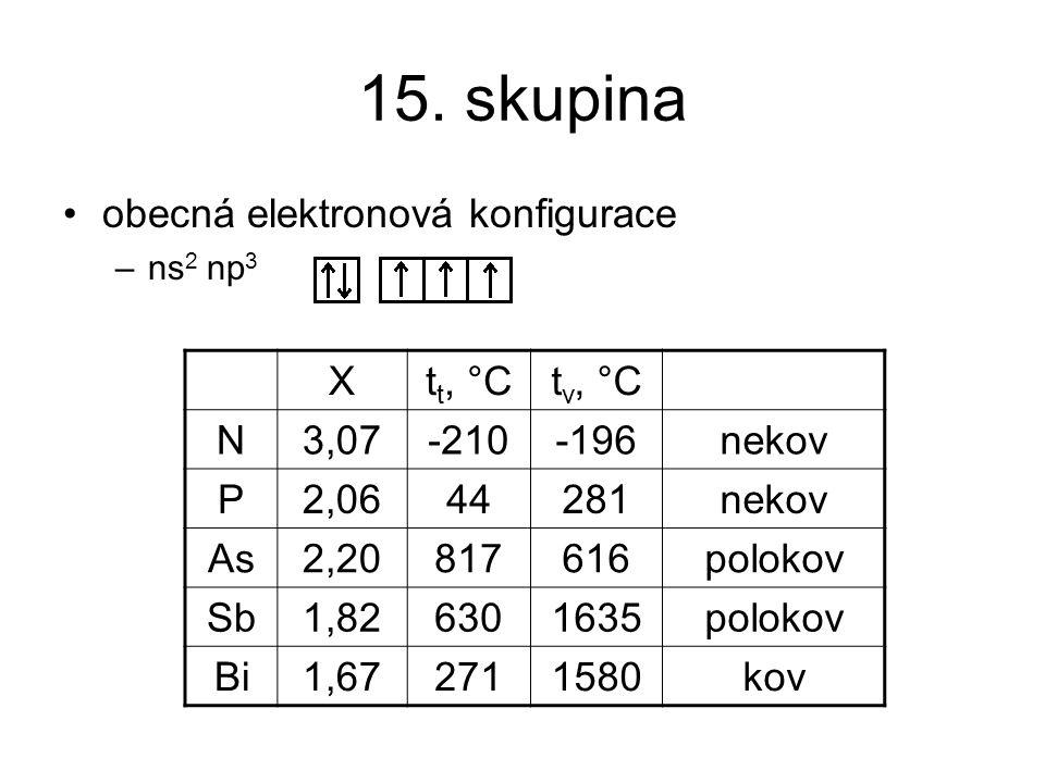 obecná elektronová konfigurace –ns 2 np 3 Xt t, °Ct v, °C N3,07-210-196nekov P2,0644281nekov As2,20817616polokov Sb1,826301635polokov Bi1,672711580kov