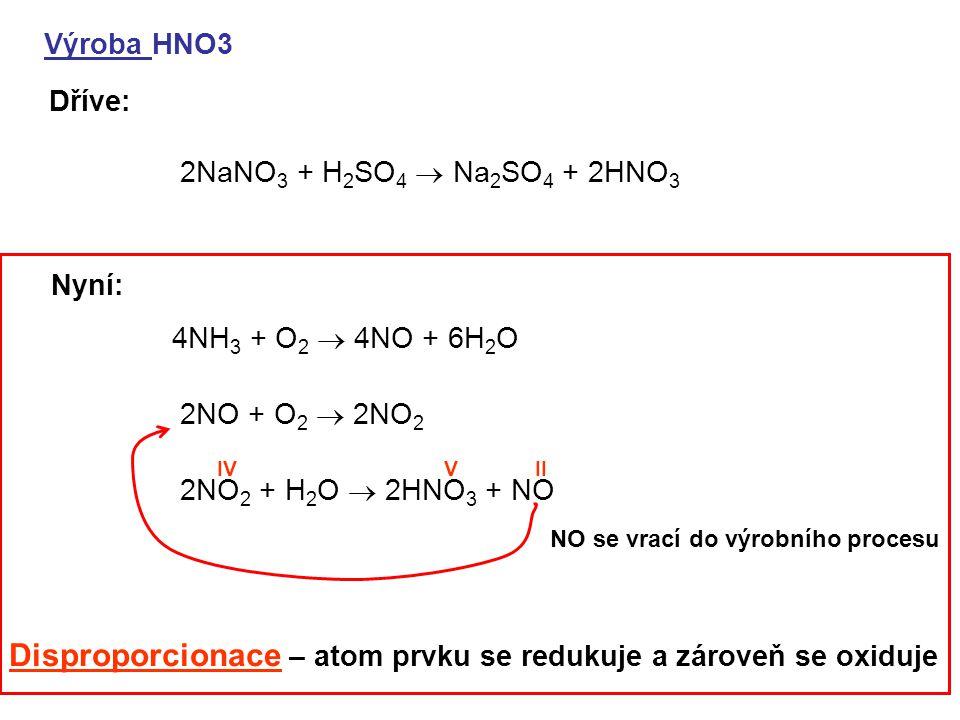 Výroba HNO3 4NH 3 + O 2  4NO + 6H 2 O Dříve: Nyní: 2NO + O 2  2NO 2 2NO 2 + H 2 O  2HNO 3 + NO NO se vrací do výrobního procesu Disproporcionace – atom prvku se redukuje a zároveň se oxiduje VIVII 2NaNO 3 + H 2 SO 4  Na 2 SO 4 + 2HNO 3