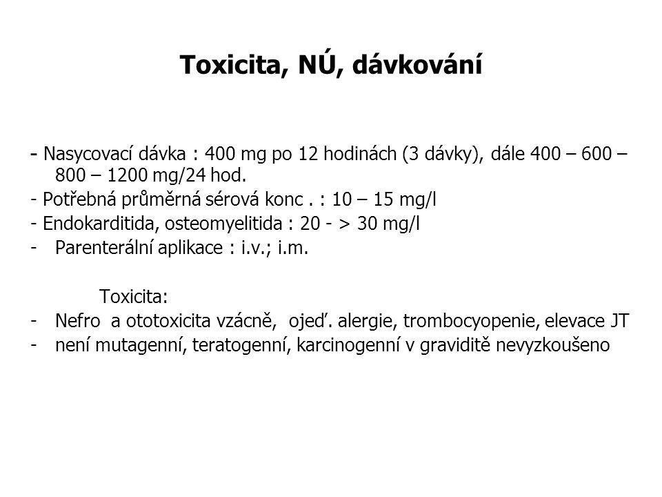 Toxicita, NÚ, dávkování - Nasycovací dávka : 400 mg po 12 hodinách (3 dávky), dále 400 – 600 – 800 – 1200 mg/24 hod. - Potřebná průměrná sérová konc.