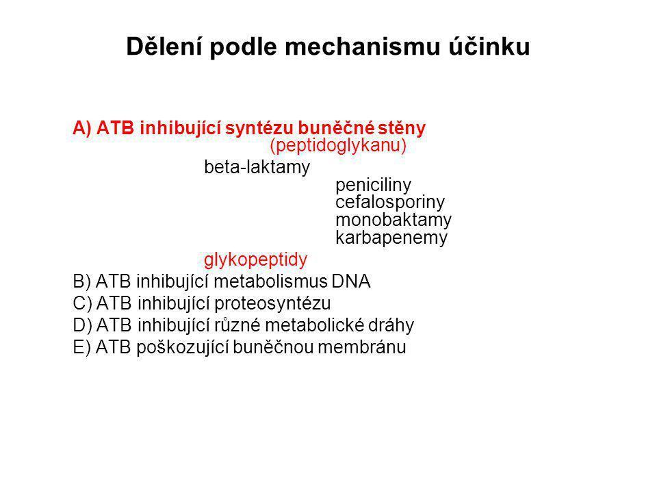 Dělení podle mechanismu účinku A) ATB inhibující syntézu buněčné stěny (peptidoglykanu) beta-laktamy peniciliny cefalosporiny monobaktamy karbapenemy