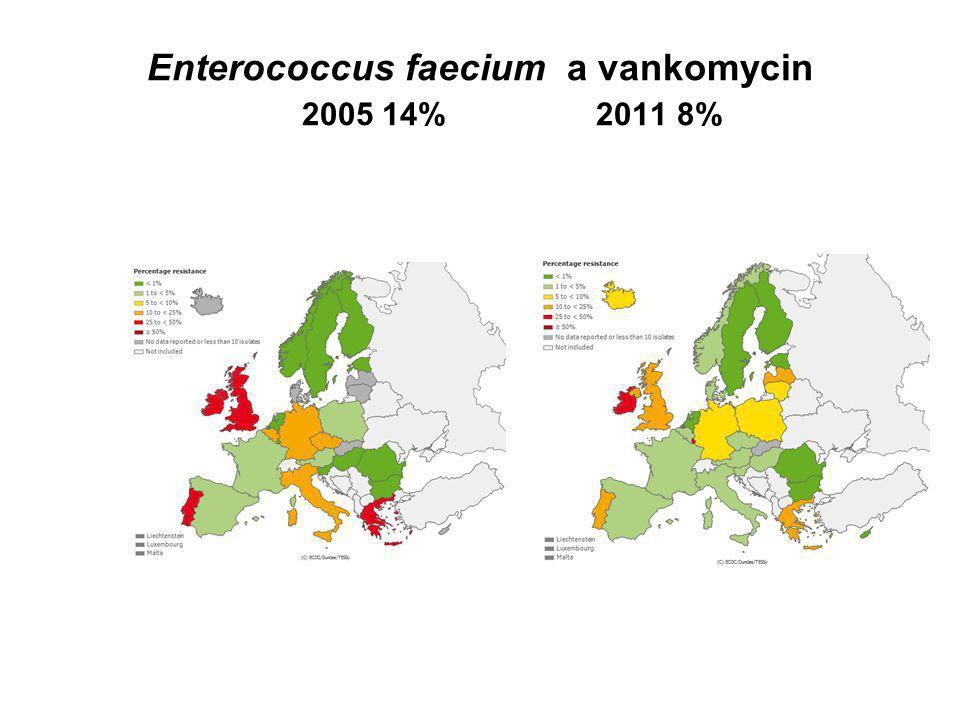 Enterococcus faecium a vankomycin 2005 14% 2011 8%