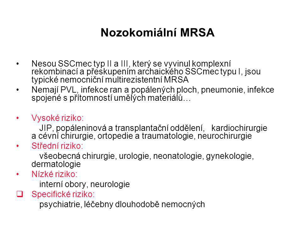 Nozokomiální MRSA Nesou SSCmec typ II a III, který se vyvinul komplexní rekombinací a přeskupením archaického SSCmec typu I, jsou typické nemocniční m