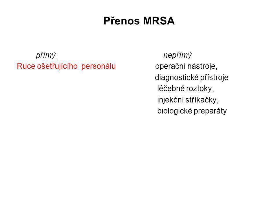 Přenos MRSA přímý nepřímý Ruce ošetřujícího personálu operační nástroje, diagnostické přístroje léčebné roztoky, injekční stříkačky, biologické prepar