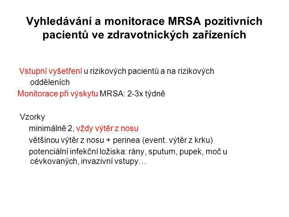 Vyhledávání a monitorace MRSA pozitivních pacientů ve zdravotnických zařízeních Vstupní vyšetření u rizikových pacientů a na rizikových odděleních Mon