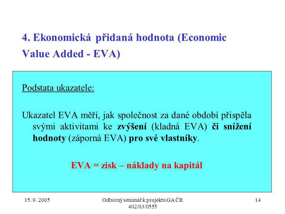 15. 9. 2005Odborný seminář k projektu GA ČR 402/03/0555 14 4. Ekonomická přidaná hodnota (Economic Value Added - EVA) Podstata ukazatele: Ukazatel EVA