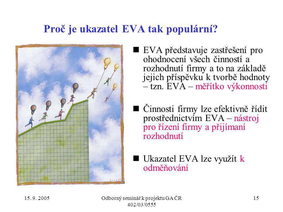 15. 9. 2005Odborný seminář k projektu GA ČR 402/03/0555 15 Proč je ukazatel EVA tak populární? EVA představuje zastřešení pro ohodnocení všech činnost