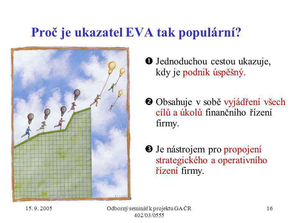 15. 9. 2005Odborný seminář k projektu GA ČR 402/03/0555 16 Proč je ukazatel EVA tak populární?  Jednoduchou cestou ukazuje, kdy je podnik úspěšný. 