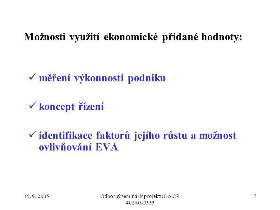 15. 9. 2005Odborný seminář k projektu GA ČR 402/03/0555 17 Možnosti využití ekonomické přidané hodnoty: měření výkonnosti podniku koncept řízení ident