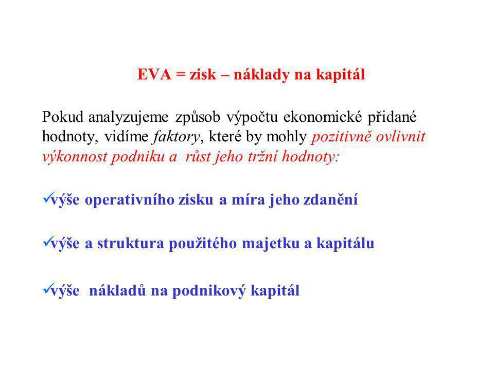 EVA = zisk – náklady na kapitál Pokud analyzujeme způsob výpočtu ekonomické přidané hodnoty, vidíme faktory, které by mohly pozitivně ovlivnit výkonno