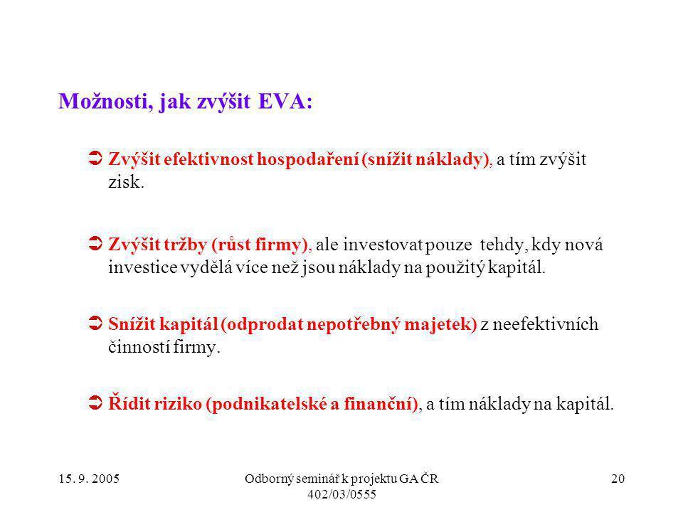 15. 9. 2005Odborný seminář k projektu GA ČR 402/03/0555 20 Možnosti, jak zvýšit EVA:  Zvýšit efektivnost hospodaření (snížit náklady), a tím zvýšit z