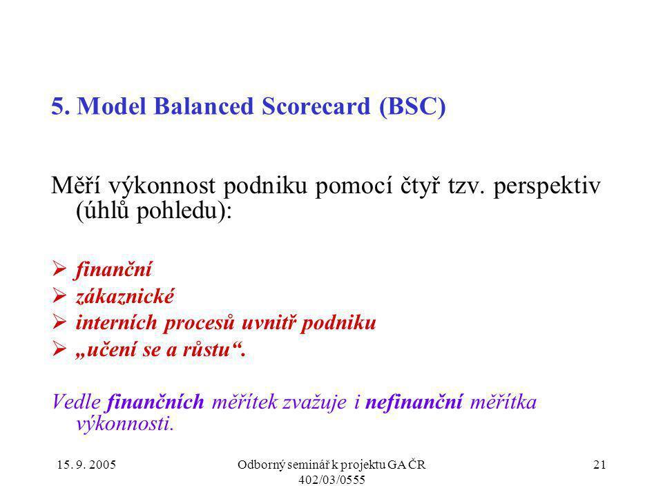 15. 9. 2005Odborný seminář k projektu GA ČR 402/03/0555 21 5. Model Balanced Scorecard (BSC) Měří výkonnost podniku pomocí čtyř tzv. perspektiv (úhlů