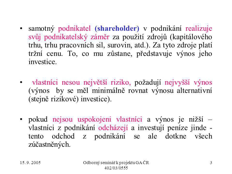 15.9. 2005Odborný seminář k projektu GA ČR 402/03/0555 14 4.