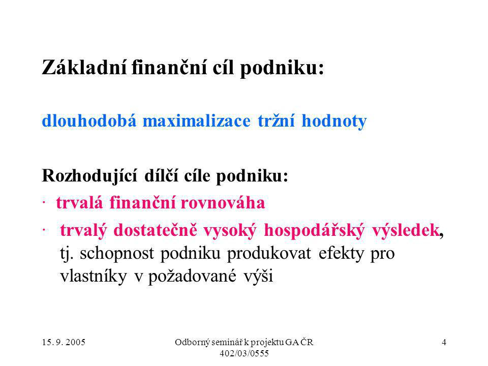 15. 9. 2005Odborný seminář k projektu GA ČR 402/03/0555 4 Základní finanční cíl podniku: dlouhodobá maximalizace tržní hodnoty Rozhodující dílčí cíle