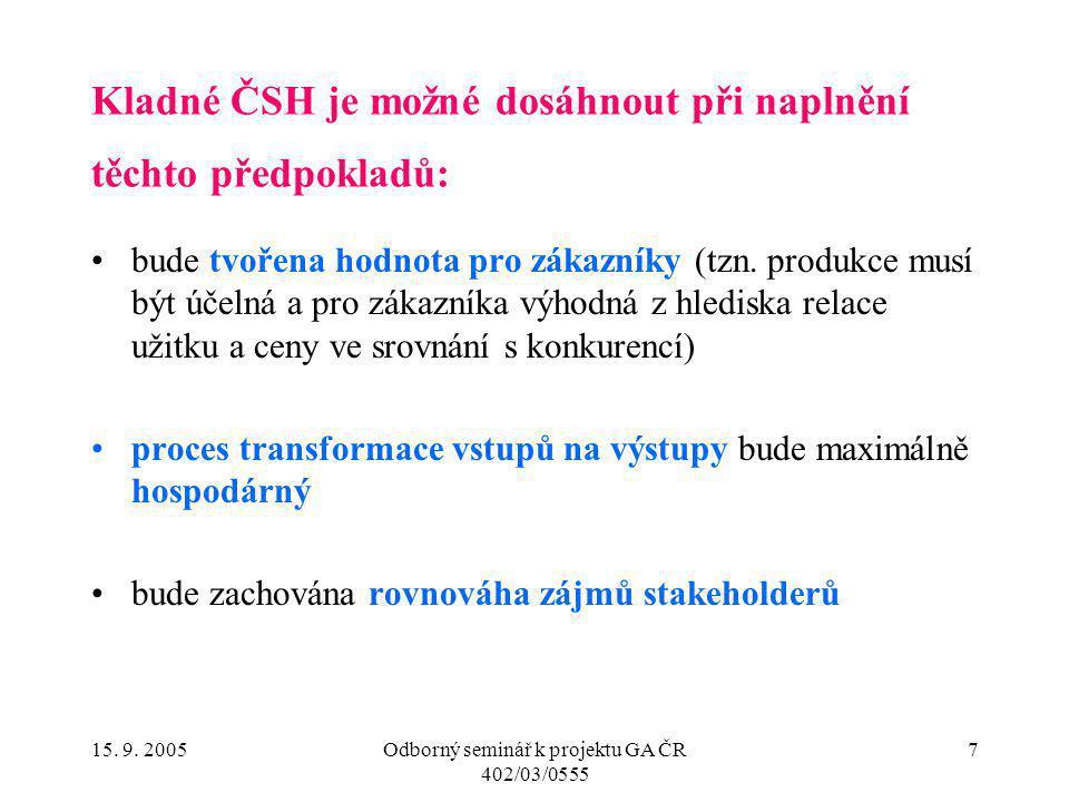 15. 9. 2005Odborný seminář k projektu GA ČR 402/03/0555 7 Kladné ČSH je možné dosáhnout při naplnění těchto předpokladů: bude tvořena hodnota pro záka