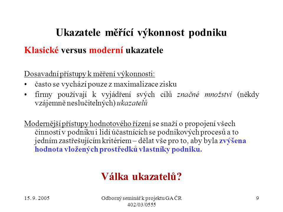 15.9. 2005Odborný seminář k projektu GA ČR 402/03/0555 10 Válka ukazatelů 2 skupiny ukazatelů tzv.