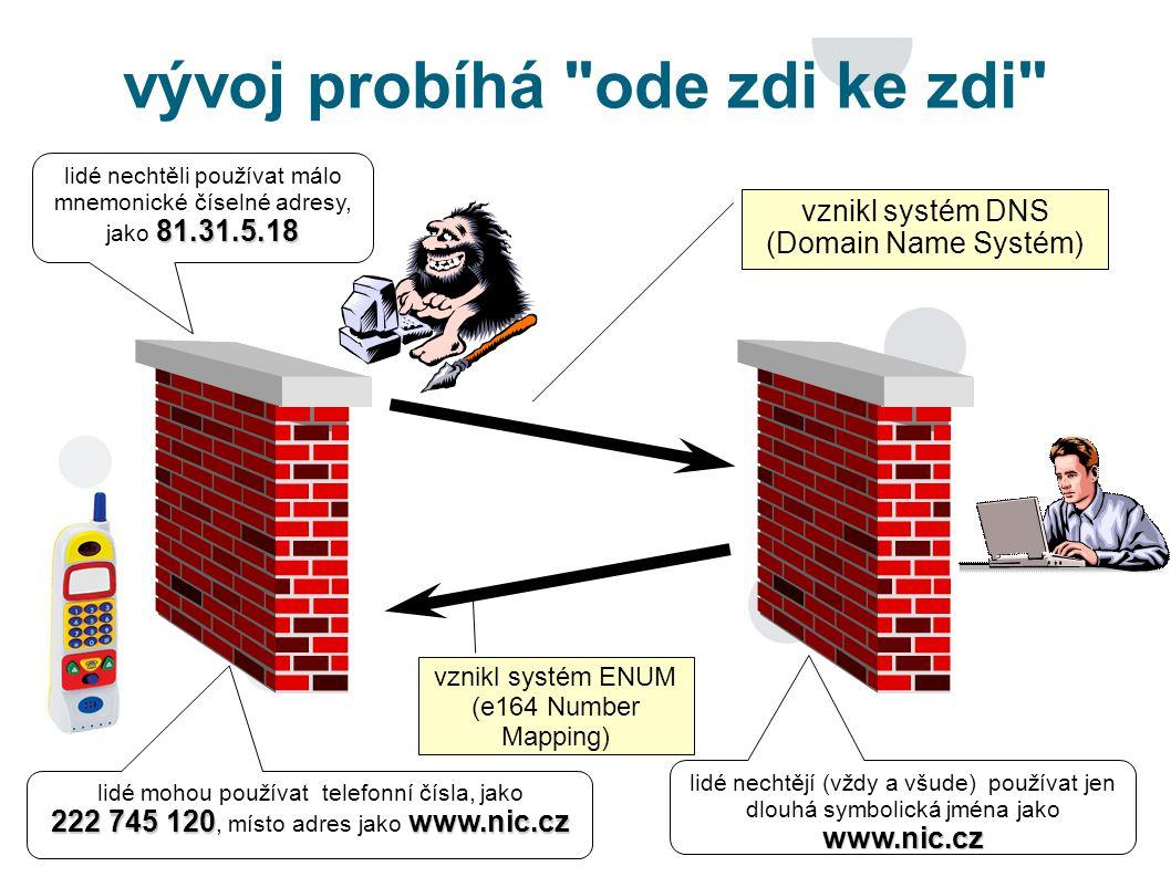 vývoj probíhá ode zdi ke zdi lidé nechtěli používat málo mnemonické číselné adresy, 81.31.5.18 jako 81.31.5.18 vznikl systém DNS (Domain Name Systém) lidé nechtějí (vždy a všude) používat jen dlouhá symbolická jména jako www.nic.cz vznikl systém ENUM (e164 Number Mapping) 222 745 120www.nic.cz lidé mohou používat telefonní čísla, jako 222 745 120, místo adres jako www.nic.cz