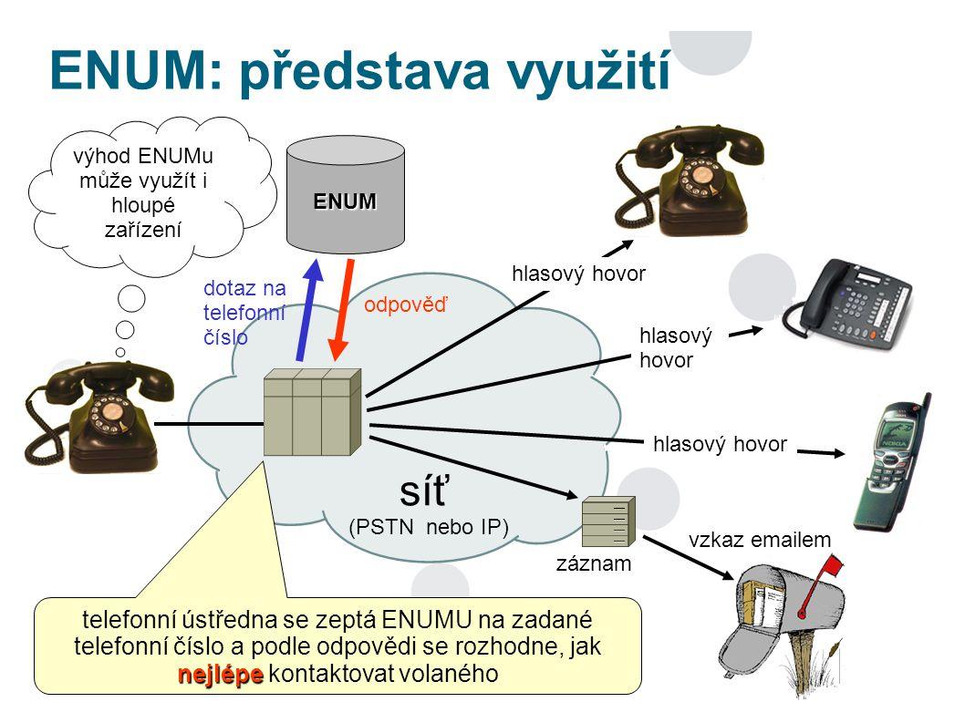 ENUM: představa využití ENUM dotaz na telefonní číslo odpověď síť (PSTN nebo IP) nejlépe telefonní ústředna se zeptá ENUMU na zadané telefonní číslo a