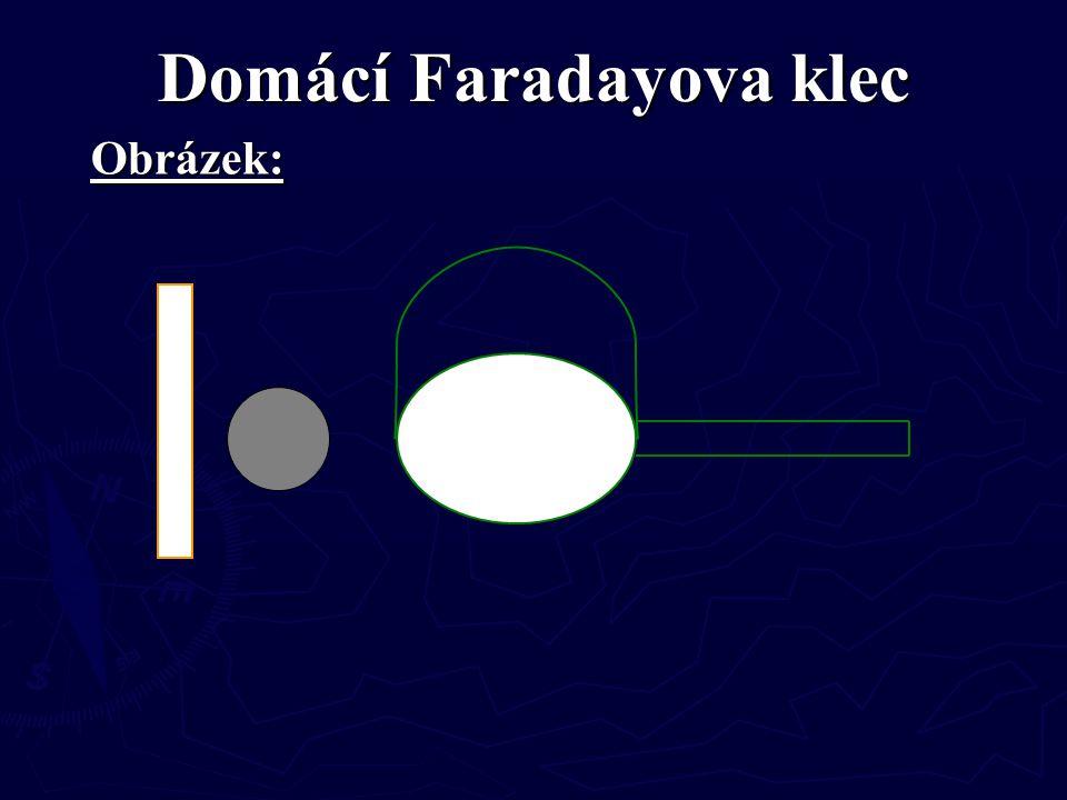 Domácí Faradayova klec Obrázek: