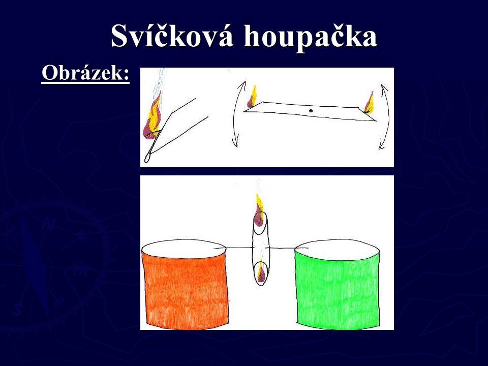 Svíčková houpačka Obrázek: