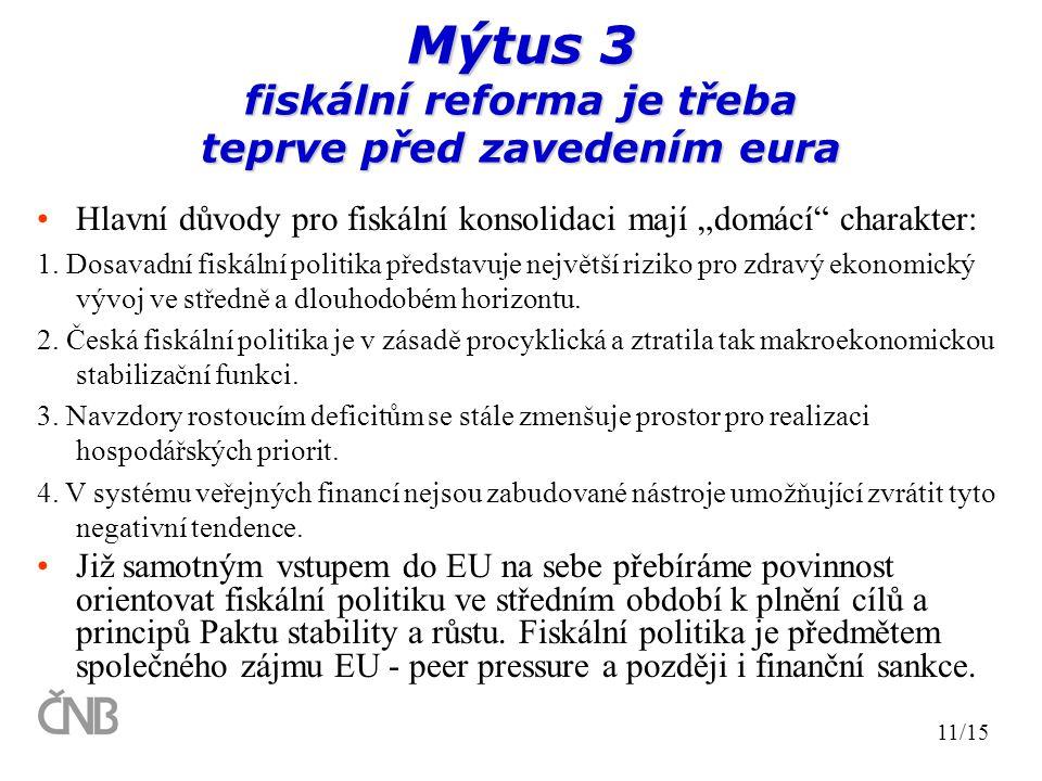 """Mýtus 3 fiskální reforma je třeba teprve před zavedením eura Hlavní důvody pro fiskální konsolidaci mají """"domácí charakter: 1."""