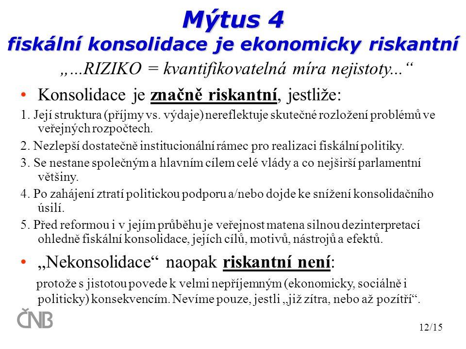 """""""...RIZIKO = kvantifikovatelná míra nejistoty... Konsolidace je značně riskantní, jestliže: 1."""