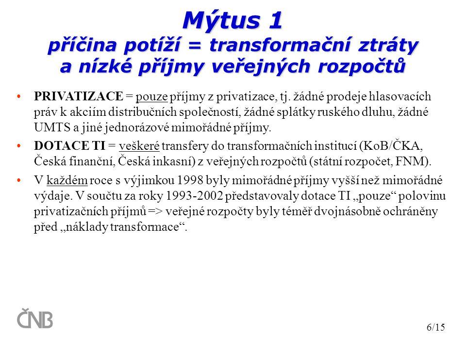 Mýtus 1 příčina potíží = transformační ztráty a nízké příjmy veřejných rozpočtů PRIVATIZACE = pouze příjmy z privatizace, tj.