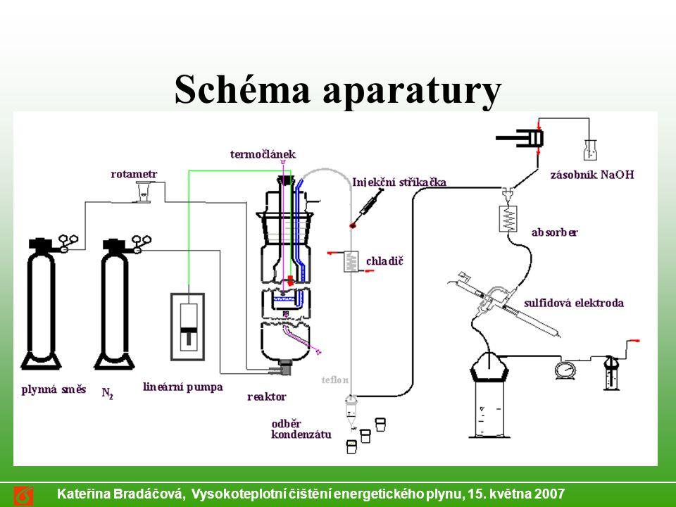 Kateřina Bradáčová, Vysokoteplotní čištění energetického plynu, 15. května 2007 Schéma aparatury
