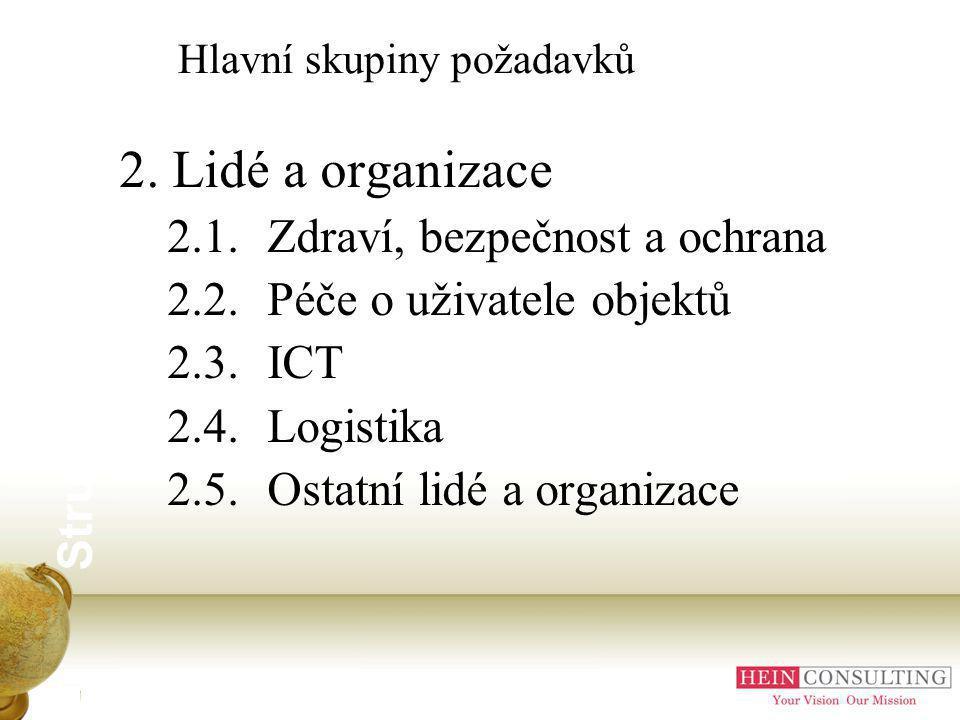 Hlavní skupiny požadavků 2.