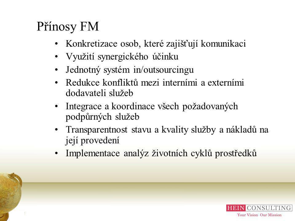 Přínosy FM Konkretizace osob, které zajišťují komunikaci Využití synergického účinku Jednotný systém in/outsourcingu Redukce konfliktů mezi interními a externími dodavateli služeb Integrace a koordinace všech požadovaných podpůrných služeb Transparentnost stavu a kvality služby a nákladů na její provedení Implementace analýz životních cyklů prostředků Úvod