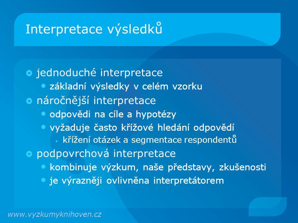 Interpretace výsledků  jednoduché interpretace základní výsledky v celém vzorku  náročnější interpretace odpovědi na cíle a hypotézy vyžaduje často křížové hledání odpovědí křížení otázek a segmentace respondentů  podpovrchová interpretace kombinuje výzkum, naše představy, zkušenosti je výrazněji ovlivněna interpretátorem www.vyzkumyknihoven.cz